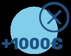 Creditos sin papeleos 1000 euros